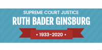 Supreme Court Justice Ruth Bader Ginsburg 1933-2020